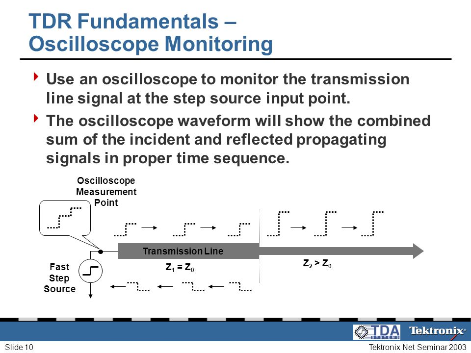 Tektronix Net Seminar 2003Slide 10 TDR Fundamentals – Oscilloscope Monitoring Use an oscilloscope to monitor the transmission line signal at the step