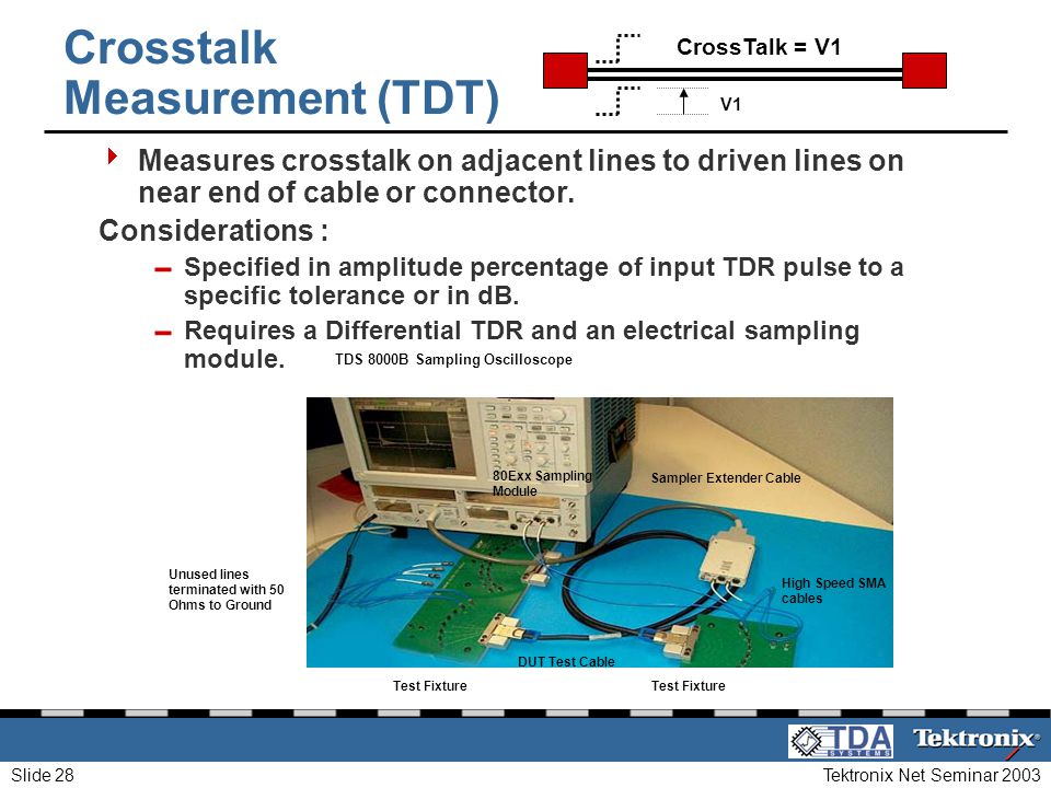 Tektronix Net Seminar 2003Slide 28 Crosstalk Measurement (TDT) Measures crosstalk on adjacent lines to driven lines on near end of cable or connector.