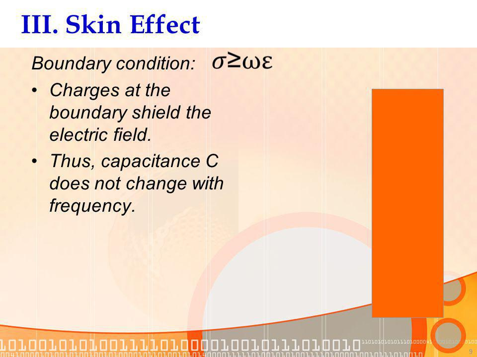 9 III. Skin Effect Boundary condition: Charges at the boundary shield the electric field. Thus, capacitance C does not change with frequency.