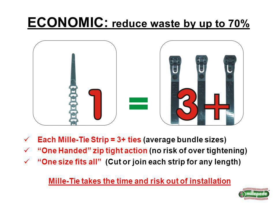 ECONOMIC: reduce waste by up to 70% Mille-Tie takes the time and risk out of installation Each Mille-Tie Strip = 3+ ties (average bundle sizes) One Ha