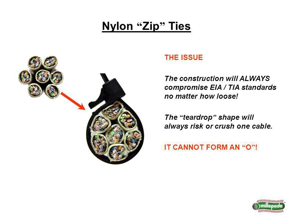 Nylon Zip Ties THE ISSUE The construction will ALWAYS compromise EIA / TIA standards no matter how loose! The teardrop shape will always risk or crush