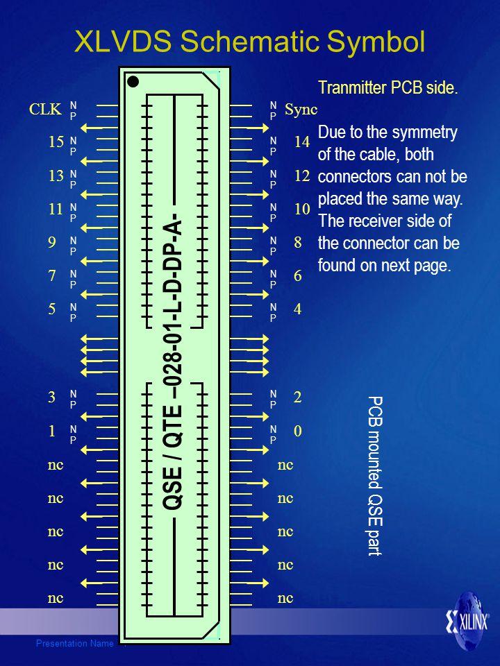 Presentation Name 4 XLVDS Schematic Symbol CLKSync 13 11 9 7 5 15 1 nc 3 0 2 12 10 8 6 4 14 nc N P N P N P N P N P N P N P N P N P N P N P N P N P N P