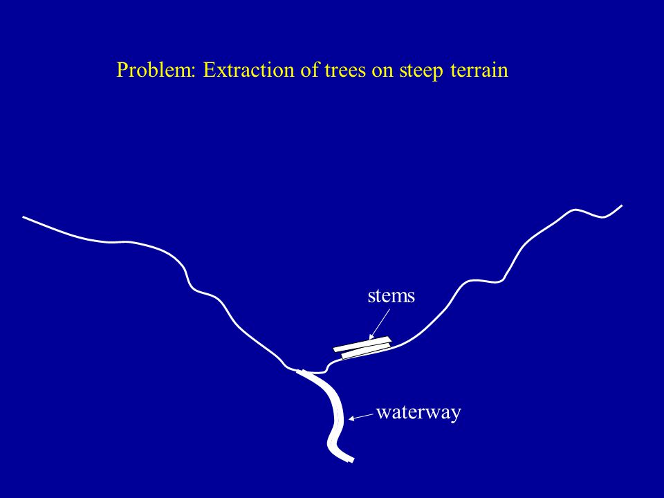 Problem: Extraction of trees on steep terrain stems waterway
