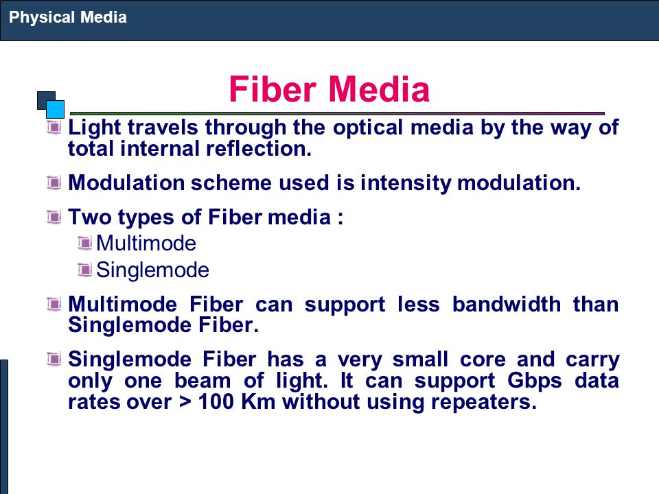 Fiber Media Light travels through the optical media by the way of total internal reflection. Modulation scheme used is intensity modulation. Two types
