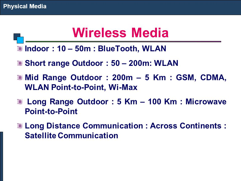 Wireless Media Indoor : 10 – 50m : BlueTooth, WLAN Short range Outdoor : 50 – 200m: WLAN Mid Range Outdoor : 200m – 5 Km : GSM, CDMA, WLAN Point-to-Po