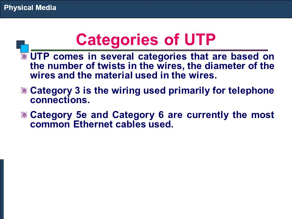 Categories of UTP: CAT 3 Bandwidth 16 Mhz 11.5 dB Attenuation 100 ohms Impedance Used in voice applications and 10baseT (10Mbps) Ethernet Physical Media