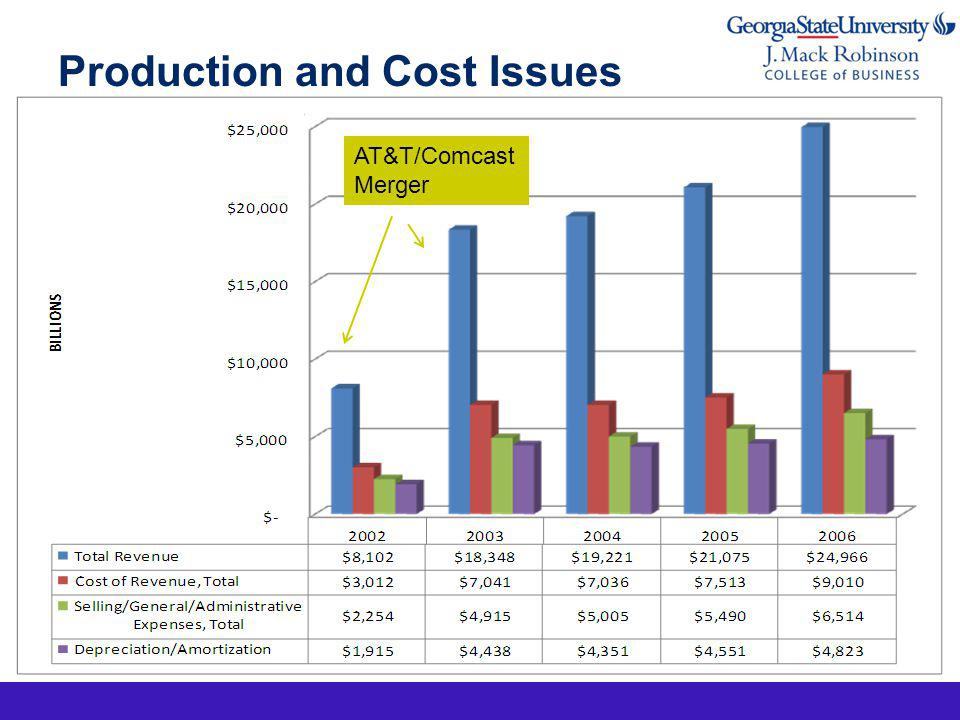 Production and Cost Issues AT&T/Comcast Merger