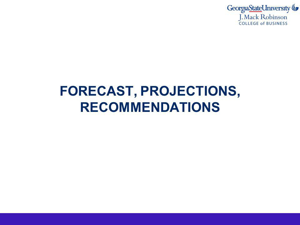 FORECAST, PROJECTIONS, RECOMMENDATIONS