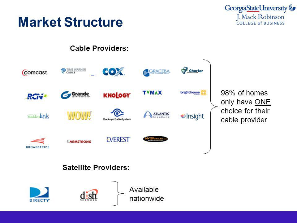 Market Structure Cable Providers: Satellite Providers: 98% of homes only have ONE choice for their cable provider Available nationwide