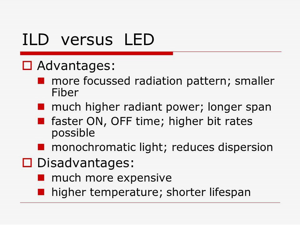 ILD versus LED Advantages: more focussed radiation pattern; smaller Fiber much higher radiant power; longer span faster ON, OFF time; higher bit rates