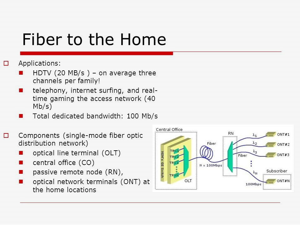 Fiber to the Home Applications: HDTV (20 MB/s ) – on average three channels per family! telephony, internet surfing, and real- time gaming the access