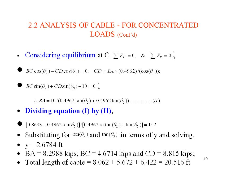 10 2.2 ANALYSIS OF CABLE - FOR CONCENTRATED LOADS (Contd)