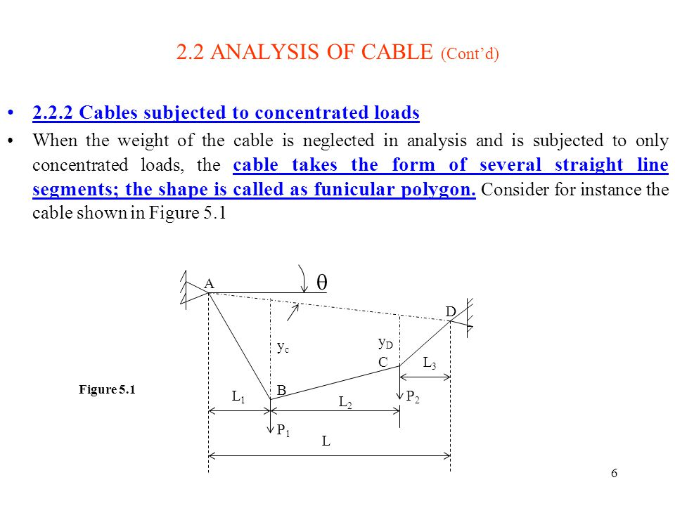 6 2.2 ANALYSIS OF CABLE (Contd) 2.2.2 Cables subjected to concentrated loads When the weight of the cable is neglected in analysis and is subjected to