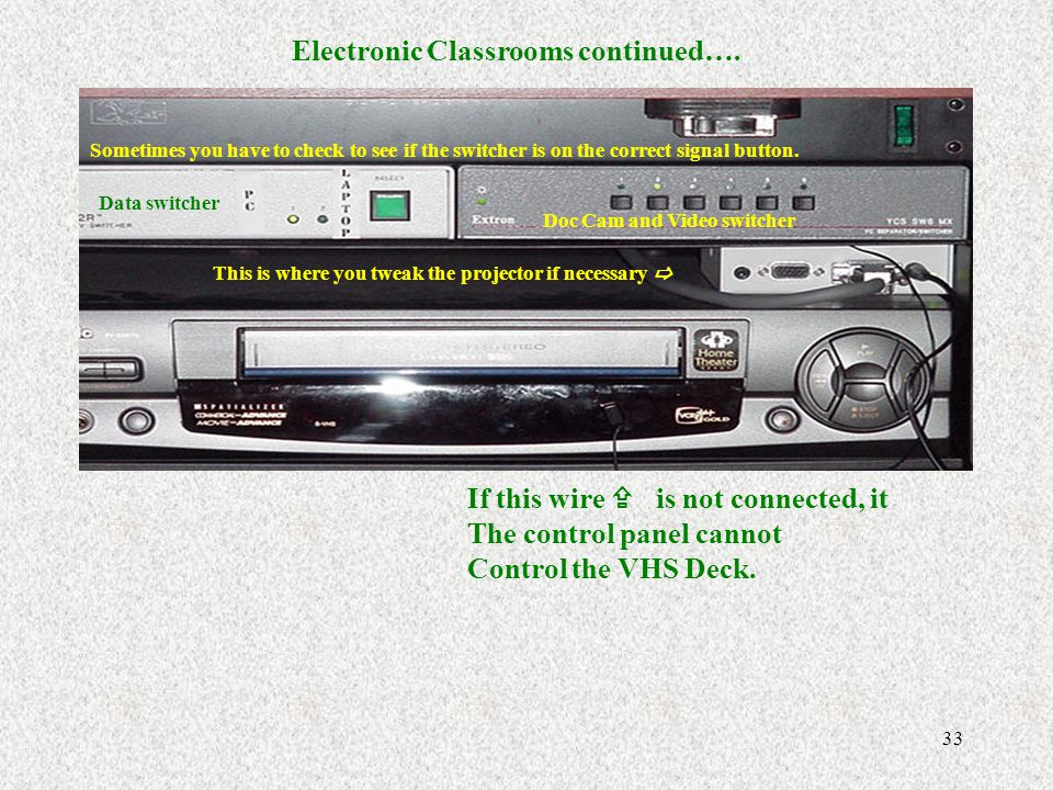 32 THE ELECTRONIC CONSOLE CASSETTE DECK UPS POWER PROTECTOR SHURE MIC RECEIVER( for wireless unit) AXCENT CONTROL PANEL POWER UNIT VHS SWITCHERS MAIN