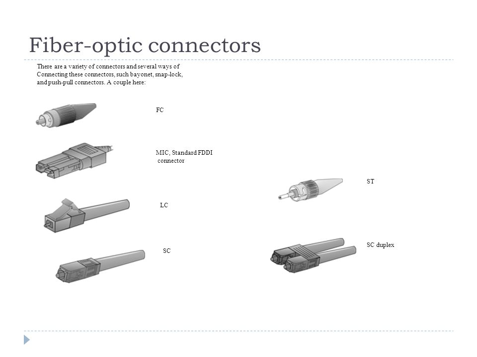 Fiber-optic connectors MIC, Standard FDDI connector FC LC There are a variety of connectors and several ways of Connecting these connectors, such bayo