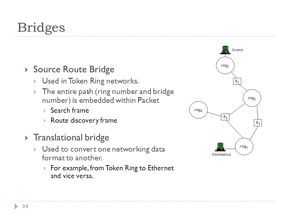 Bridges 34 Source Route Bridge Used in Token Ring networks. The entire path (ring number and bridge number) is embedded within Packet Search frame Rou