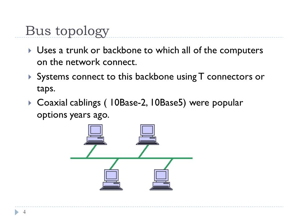 Switches 35 Like hub, connectivity points of Ethernet network Forward only to the port that connects to the destination device knows MAC address Match the MAC address in the data it receives.