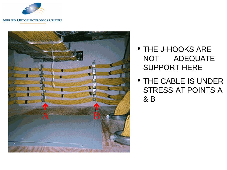 A B THE J-HOOKS ARE NOT ADEQUATE SUPPORT HERE THE CABLE IS UNDER STRESS AT POINTS A & B