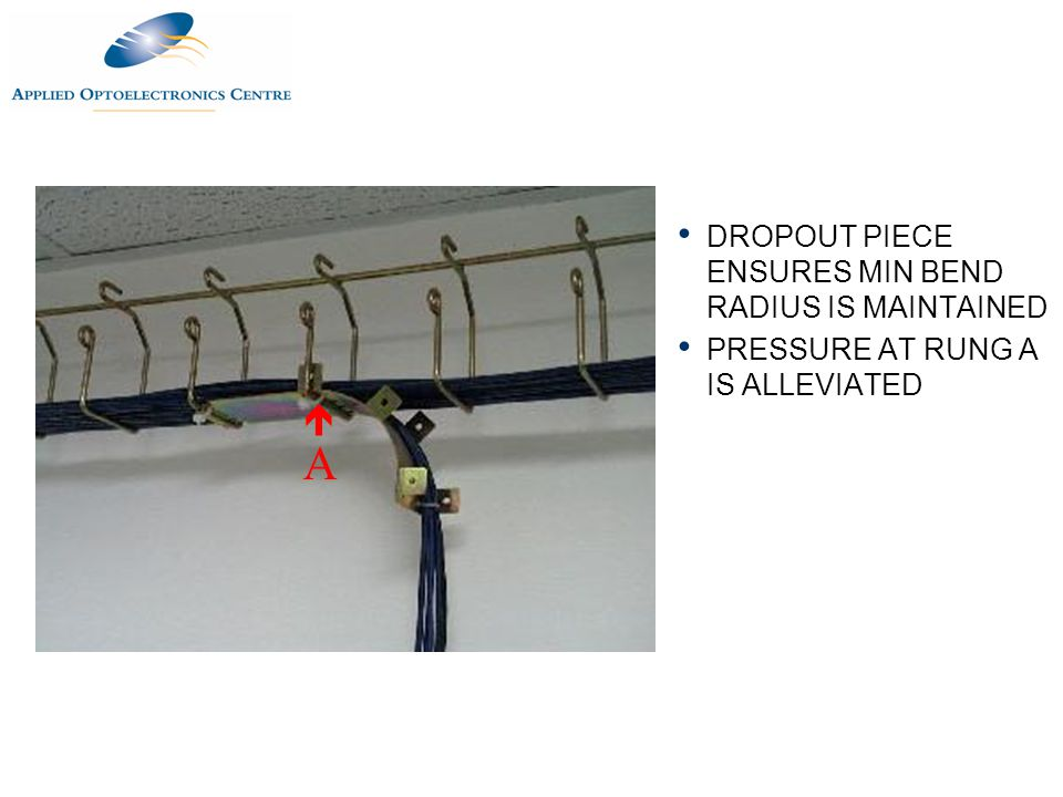 A DROPOUT PIECE ENSURES MIN BEND RADIUS IS MAINTAINED PRESSURE AT RUNG A IS ALLEVIATED