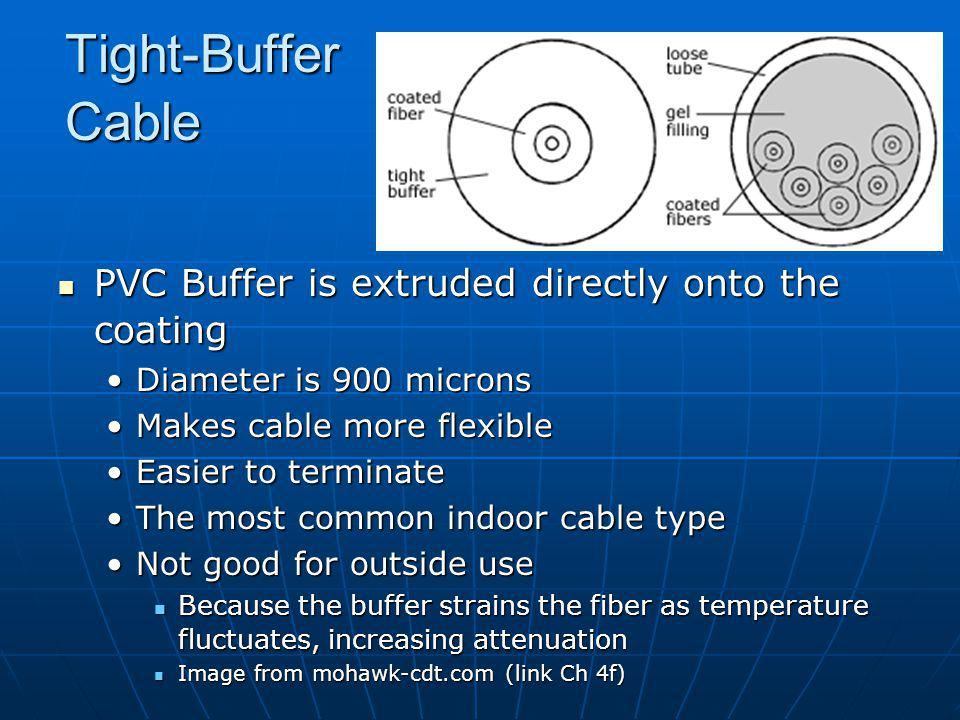 Tight-Buffer Cable PVC Buffer is extruded directly onto the coating PVC Buffer is extruded directly onto the coating Diameter is 900 micronsDiameter is 900 microns Makes cable more flexibleMakes cable more flexible Easier to terminateEasier to terminate The most common indoor cable typeThe most common indoor cable type Not good for outside useNot good for outside use Because the buffer strains the fiber as temperature fluctuates, increasing attenuation Because the buffer strains the fiber as temperature fluctuates, increasing attenuation Image from mohawk-cdt.com (link Ch 4f) Image from mohawk-cdt.com (link Ch 4f)