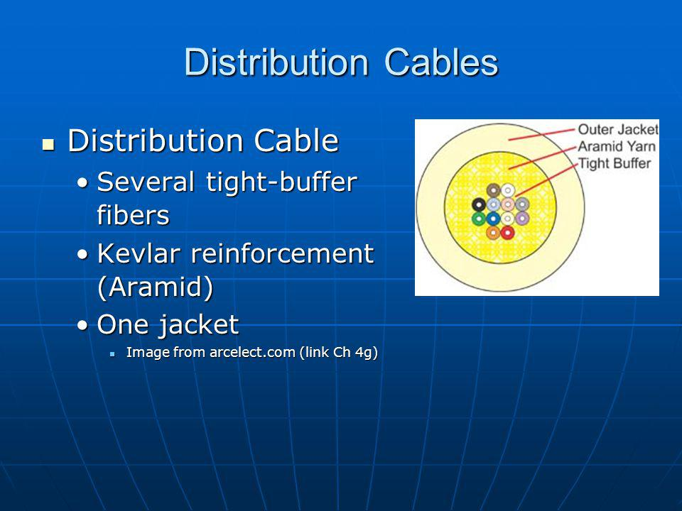 Distribution Cables Distribution Cable Distribution Cable Several tight-buffer fibersSeveral tight-buffer fibers Kevlar reinforcement (Aramid)Kevlar reinforcement (Aramid) One jacketOne jacket Image from arcelect.com (link Ch 4g) Image from arcelect.com (link Ch 4g)