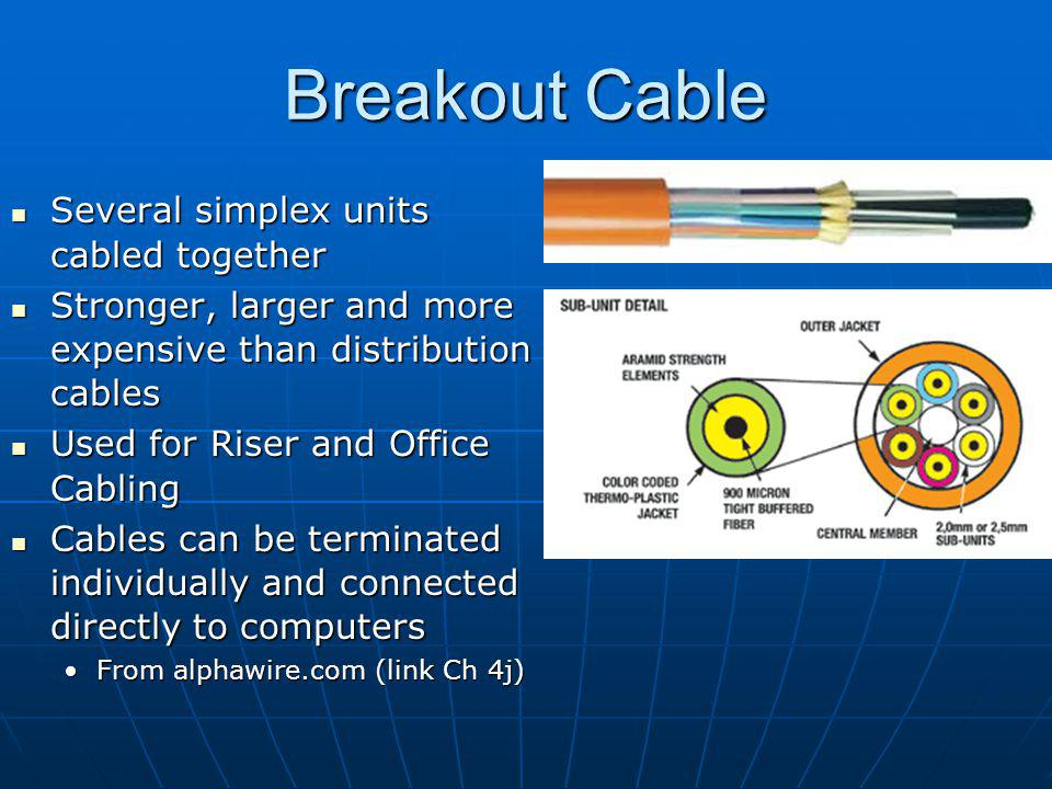 Breakout Cable Several simplex units cabled together Several simplex units cabled together Stronger, larger and more expensive than distribution cables Stronger, larger and more expensive than distribution cables Used for Riser and Office Cabling Used for Riser and Office Cabling Cables can be terminated individually and connected directly to computers Cables can be terminated individually and connected directly to computers From alphawire.com (link Ch 4j)From alphawire.com (link Ch 4j)