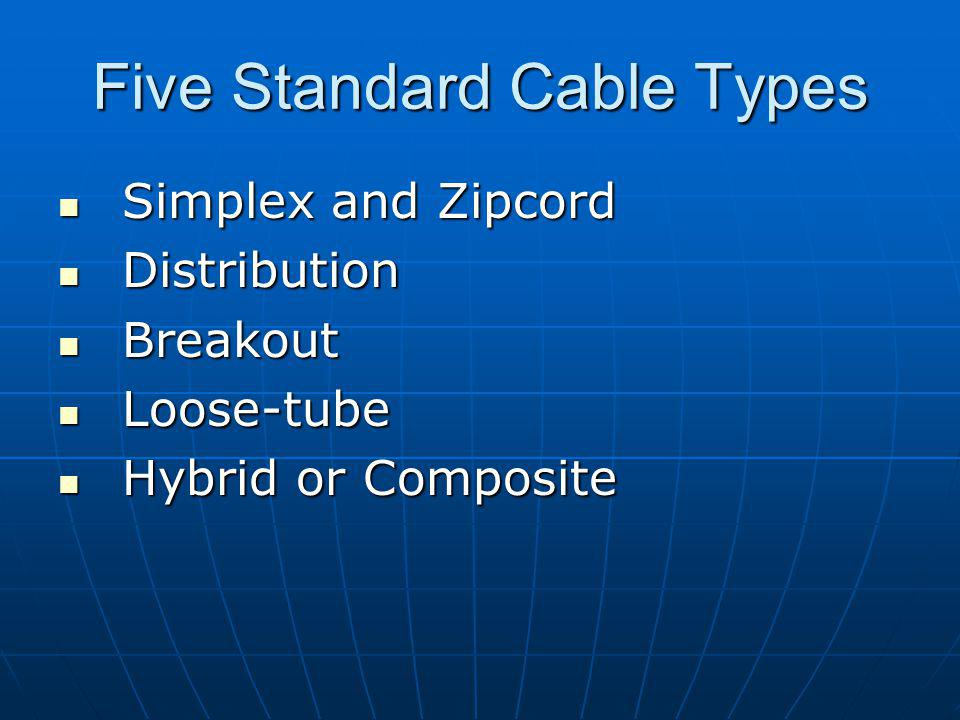 Five Standard Cable Types Simplex and Zipcord Simplex and Zipcord Distribution Distribution Breakout Breakout Loose-tube Loose-tube Hybrid or Composite Hybrid or Composite