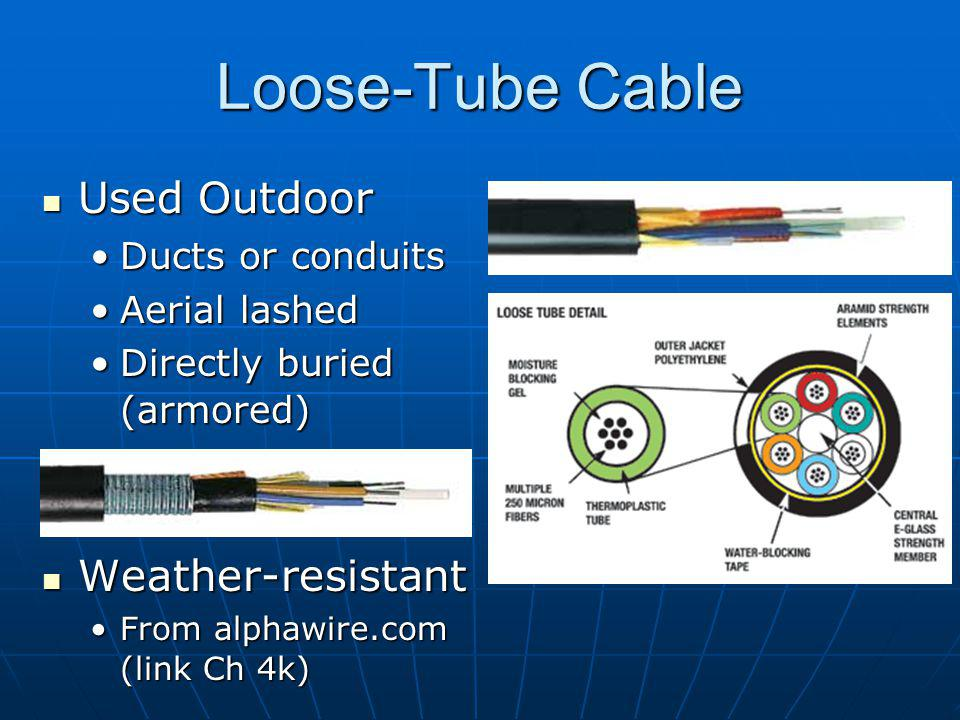 Loose-Tube Cable Used Outdoor Used Outdoor Ducts or conduitsDucts or conduits Aerial lashedAerial lashed Directly buried (armored)Directly buried (armored) Weather-resistant Weather-resistant From alphawire.com (link Ch 4k)From alphawire.com (link Ch 4k)