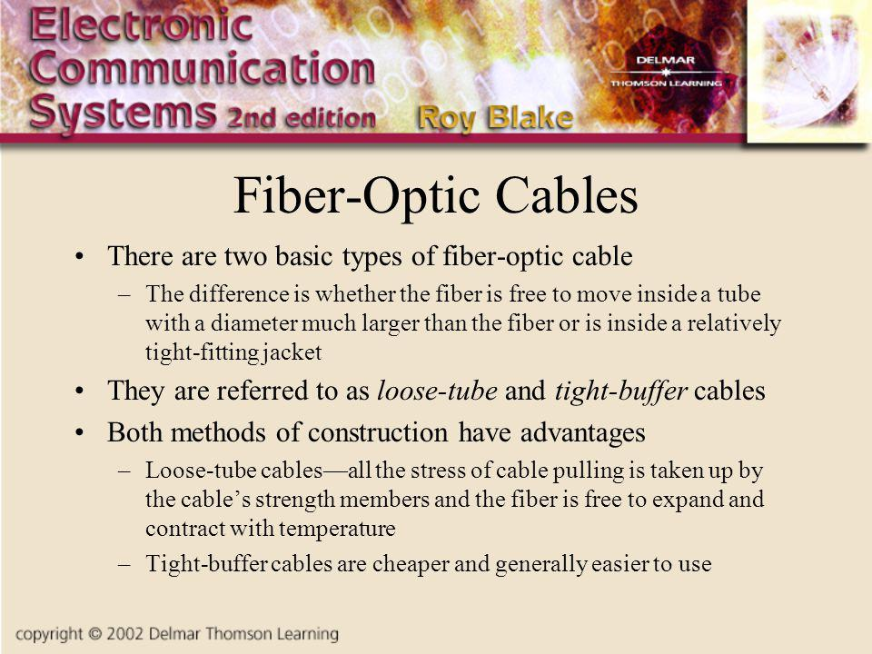 Fiber-Optic Cables There are two basic types of fiber-optic cable –The difference is whether the fiber is free to move inside a tube with a diameter much larger than the fiber or is inside a relatively tight-fitting jacket They are referred to as loose-tube and tight-buffer cables Both methods of construction have advantages –Loose-tube cablesall the stress of cable pulling is taken up by the cables strength members and the fiber is free to expand and contract with temperature –Tight-buffer cables are cheaper and generally easier to use