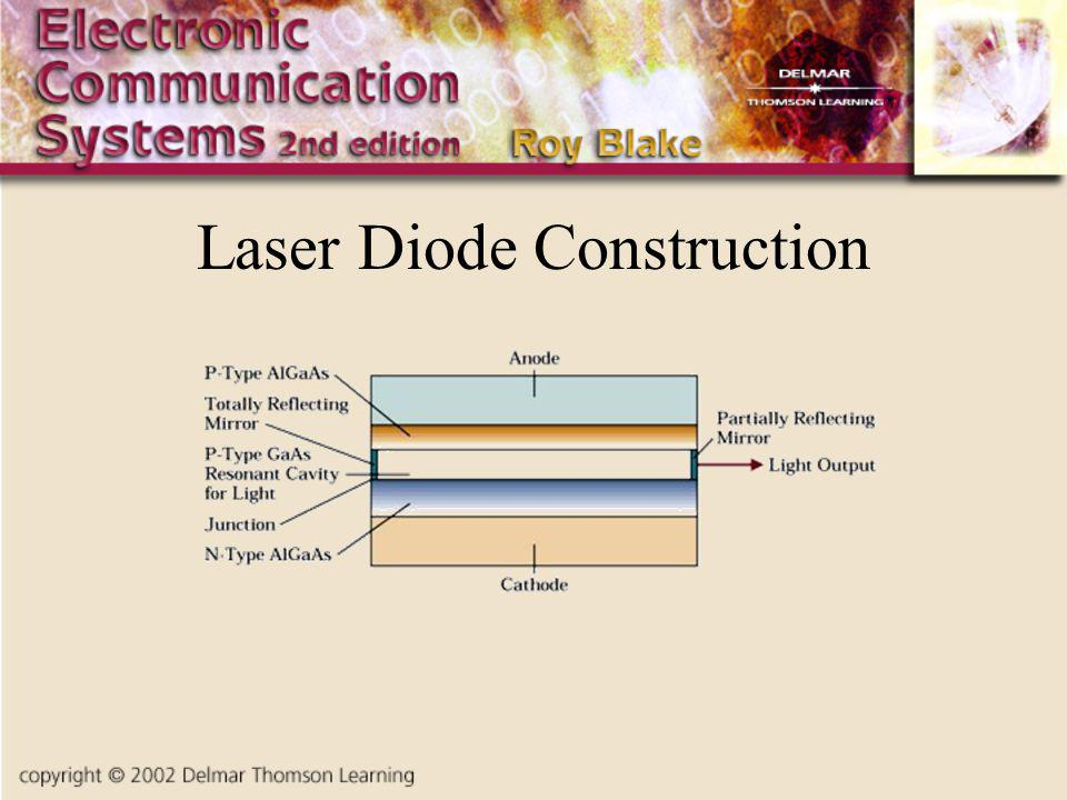 Laser Diode Construction