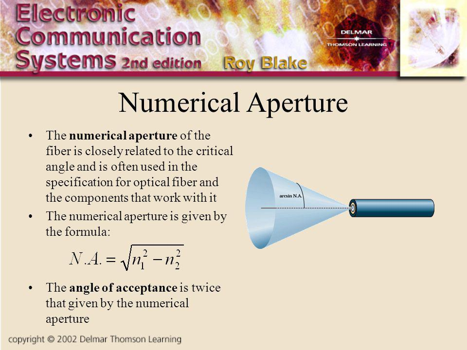 Numerical Aperture The numerical aperture of the fiber is closely related to the critical angle and is often used in the specification for optical fiber and the components that work with it The numerical aperture is given by the formula: The angle of acceptance is twice that given by the numerical aperture