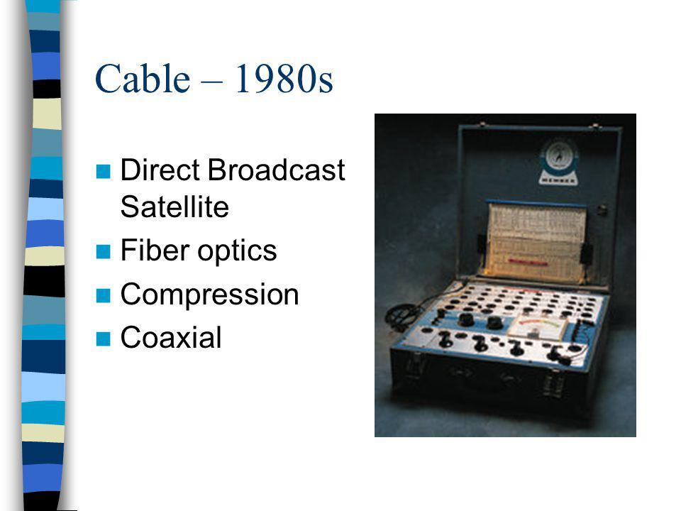 Cable – 1980s Direct Broadcast Satellite Fiber optics Compression Coaxial