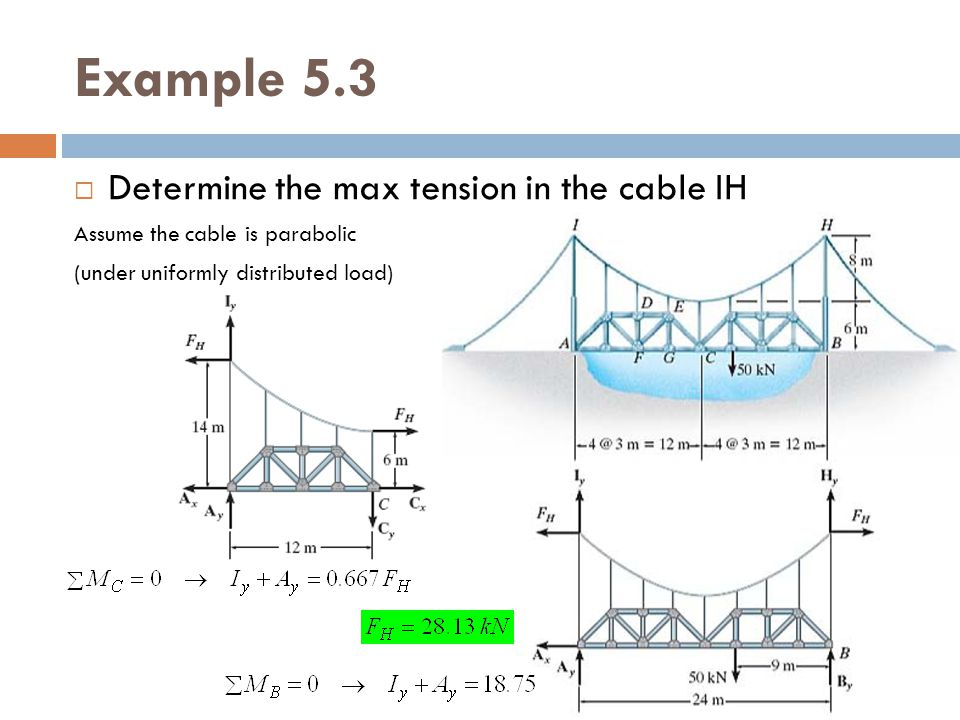 Example 5.3 Determine the max tension in the cable IH Assume the cable is parabolic (under uniformly distributed load)