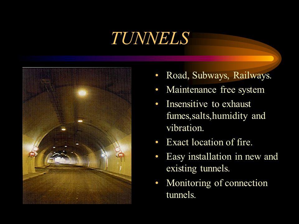TUNNELS Road, Subways, Railways.