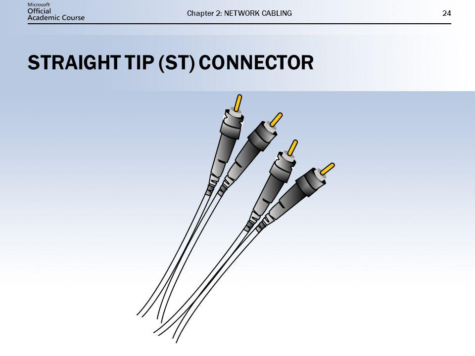 Chapter 2: NETWORK CABLING24 STRAIGHT TIP (ST) CONNECTOR