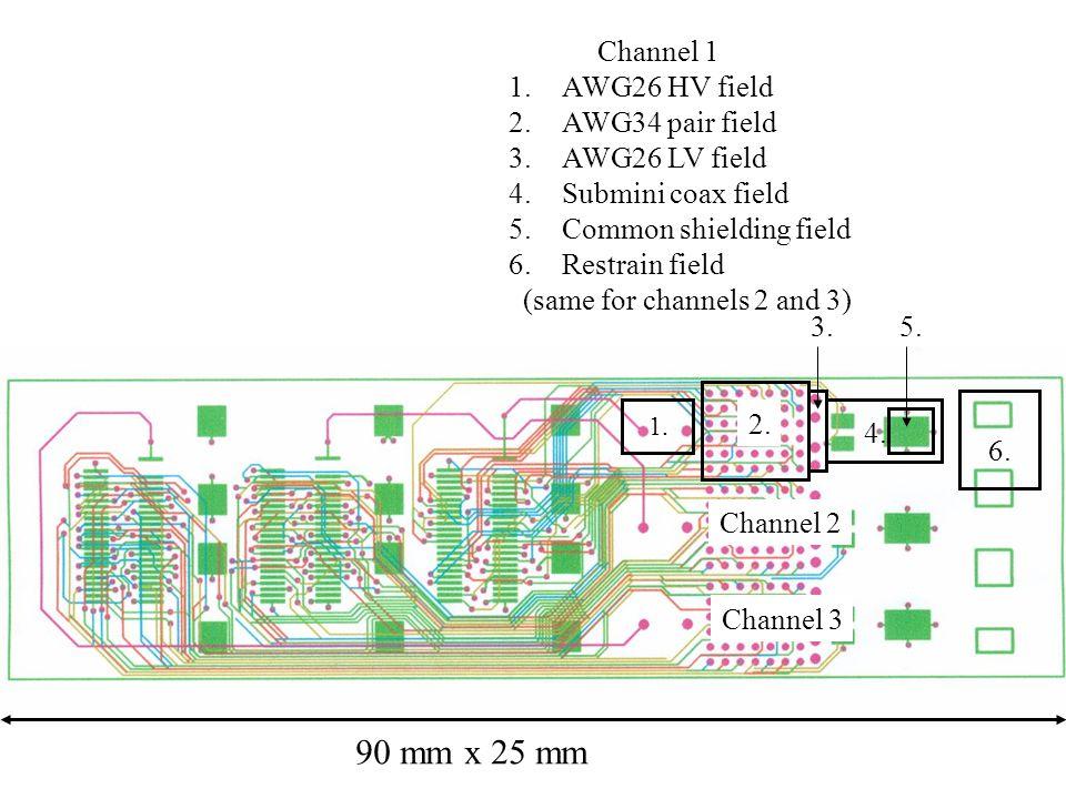 90 mm x 25 mm 1. 2. 4. 6. 3. Channel 2 Channel 3 Channel 1 1.AWG26 HV field 2.AWG34 pair field 3.AWG26 LV field 4.Submini coax field 5.Common shieldin