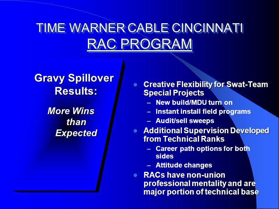TIME WARNER CABLE CINCINNATI RAC PROGRAM Gravy Spillover Results: Gravy Spillover Results: More Wins than Expected Creative Flexibility for Swat-Team Special Projects Creative Flexibility for Swat-Team Special Projects – New build/MDU turn on – Instant install field programs – Audit/sell sweeps Additional Supervision Developed from Technical Ranks Additional Supervision Developed from Technical Ranks – Career path options for both sides – Attitude changes RACs have non-union professional mentality and are major portion of technical base RACs have non-union professional mentality and are major portion of technical base