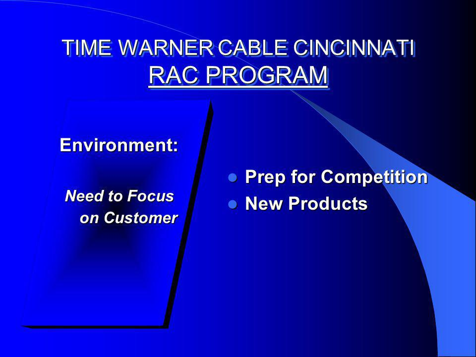 TIME WARNER CABLE CINCINNATI RAC PROGRAM Tactics: Tactics: Resources and Tools Equipped with box of tools Equipped with box of tools – Offers to leverage trial – 45+ minutes assigned for time – Supplemental training for alll audio/video configurations Customer guard lowered Customer guard lowered – Tech look – Explanation of bill and prorates reduces call to 3-4%