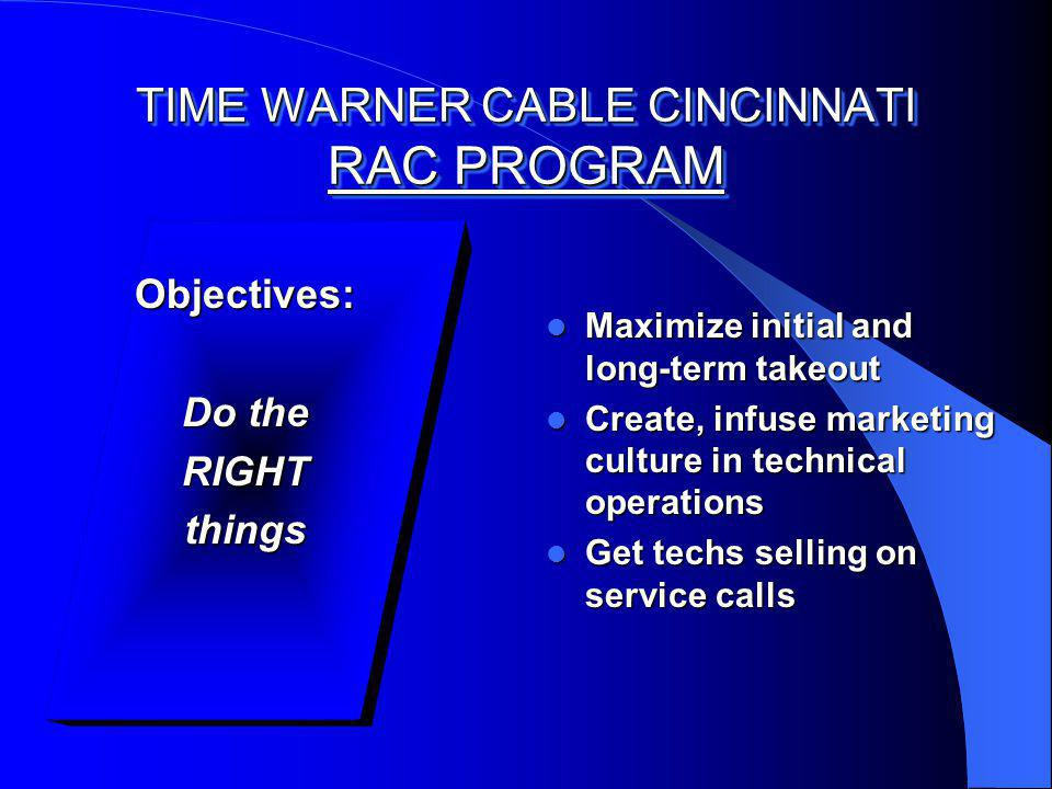 TIME WARNER CABLE CINCINNATI RAC PROGRAM Objectives: Do the RIGHTthings Maximize initial and long-term takeout Maximize initial and long-term takeout Create, infuse marketing culture in technical operations Create, infuse marketing culture in technical operations Get techs selling on service calls Get techs selling on service calls