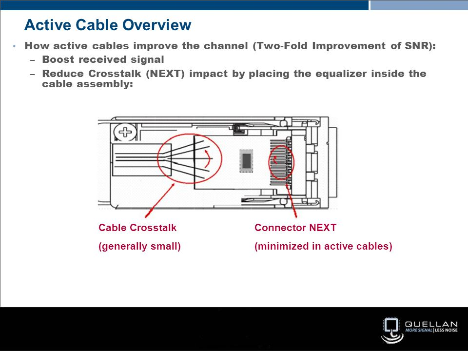 Active Cable Overview How active cables improve the channel (Two-Fold Improvement of SNR): – Boost received signal – Reduce Crosstalk (NEXT) impact by