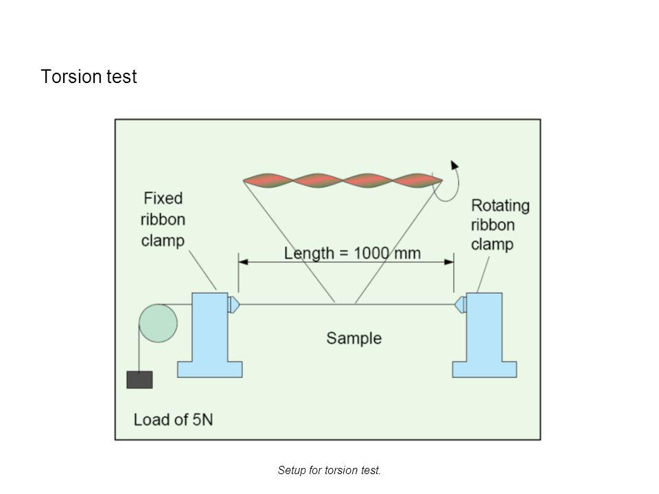 Torsion test Setup for torsion test.