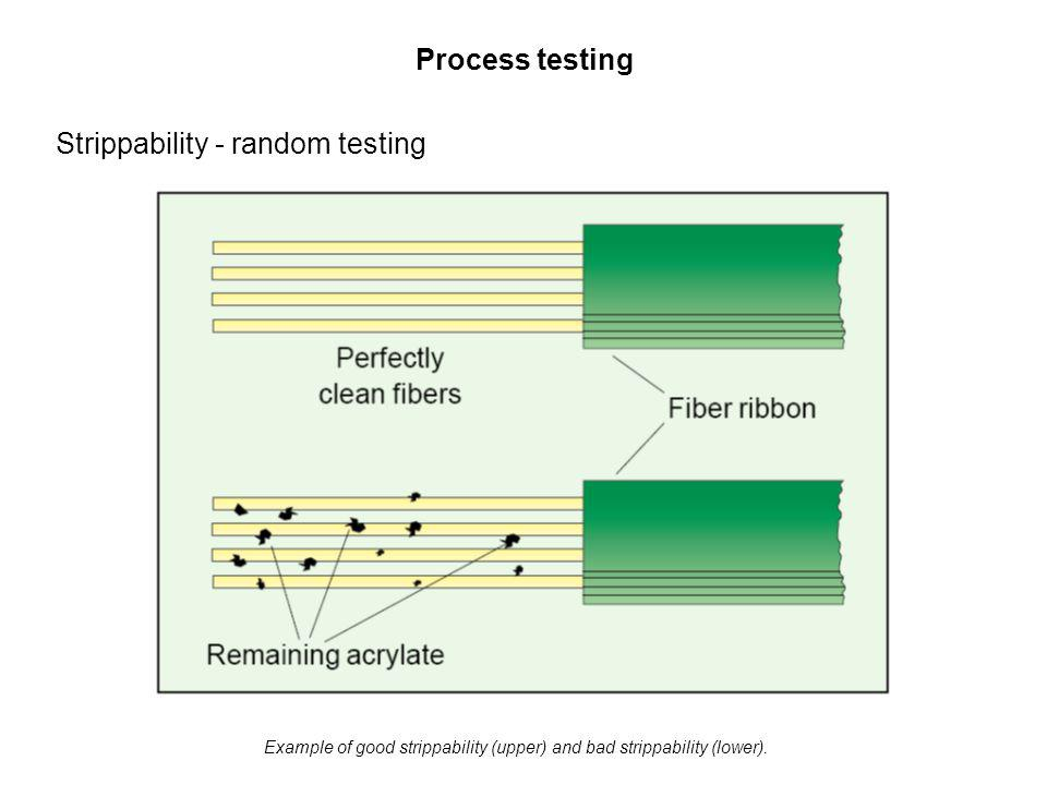 Process testing Strippability - random testing Example of good strippability (upper) and bad strippability (lower).