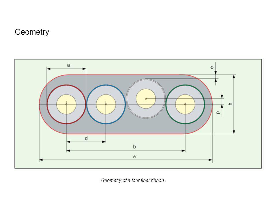Geometry Geometry of a four fiber ribbon.