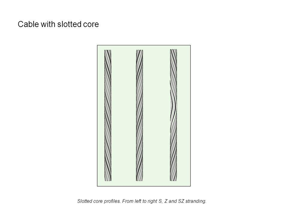 Cable with slotted core Slotted core profiles. From left to right S, Z and SZ stranding.
