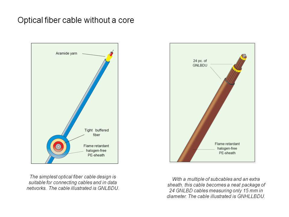 Optical fiber cable without a core The simplest optical fiber cable design is suitable for connecting cables and in data networks.