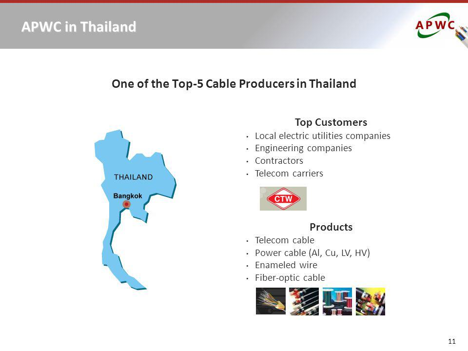 11 APWC in Thailand One of the Top-5 Cable Producers in Thailand Top Customers Local electric utilities companies Engineering companies Contractors Te