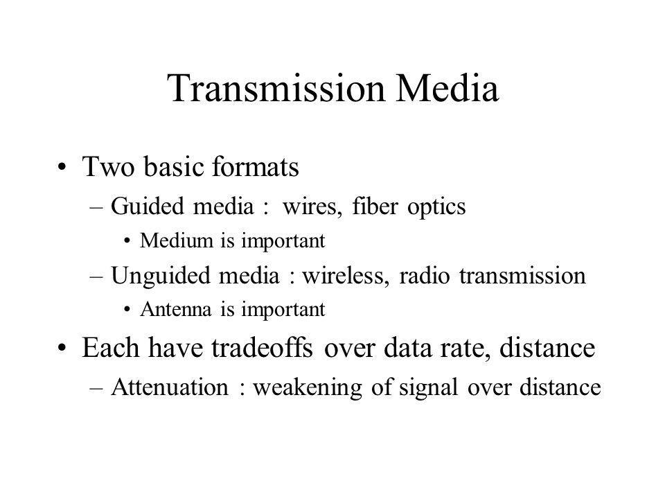 Transmission Media Two basic formats –Guided media : wires, fiber optics Medium is important –Unguided media : wireless, radio transmission Antenna is