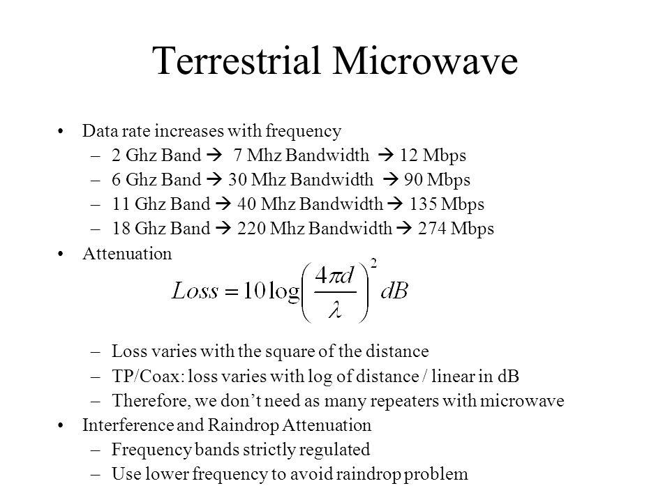 Terrestrial Microwave Data rate increases with frequency –2 Ghz Band 7 Mhz Bandwidth 12 Mbps –6 Ghz Band 30 Mhz Bandwidth 90 Mbps –11 Ghz Band 40 Mhz