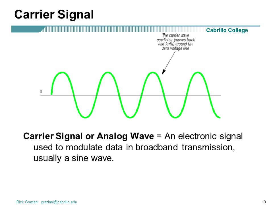 Rick Graziani graziani@cabrillo.edu13 Carrier Signal or Analog Wave = An electronic signal used to modulate data in broadband transmission, usually a