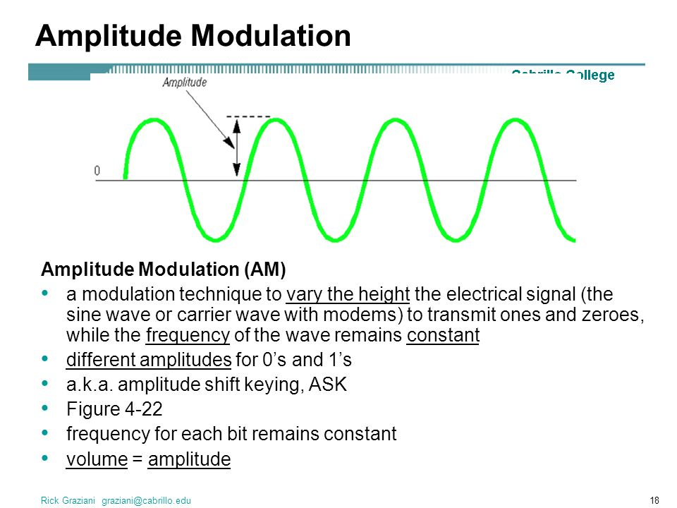 Rick Graziani graziani@cabrillo.edu18 Amplitude Modulation (AM) a modulation technique to vary the height the electrical signal (the sine wave or carr